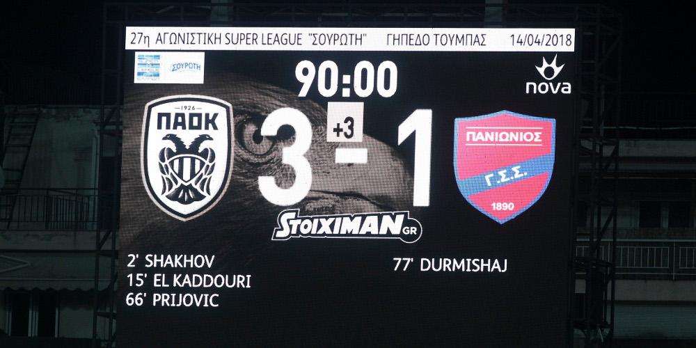 Εκρηκτικός ΠΑΟΚ, 3-1 τον Πανιώνιο στην άδεια Τούμπα για την Super League