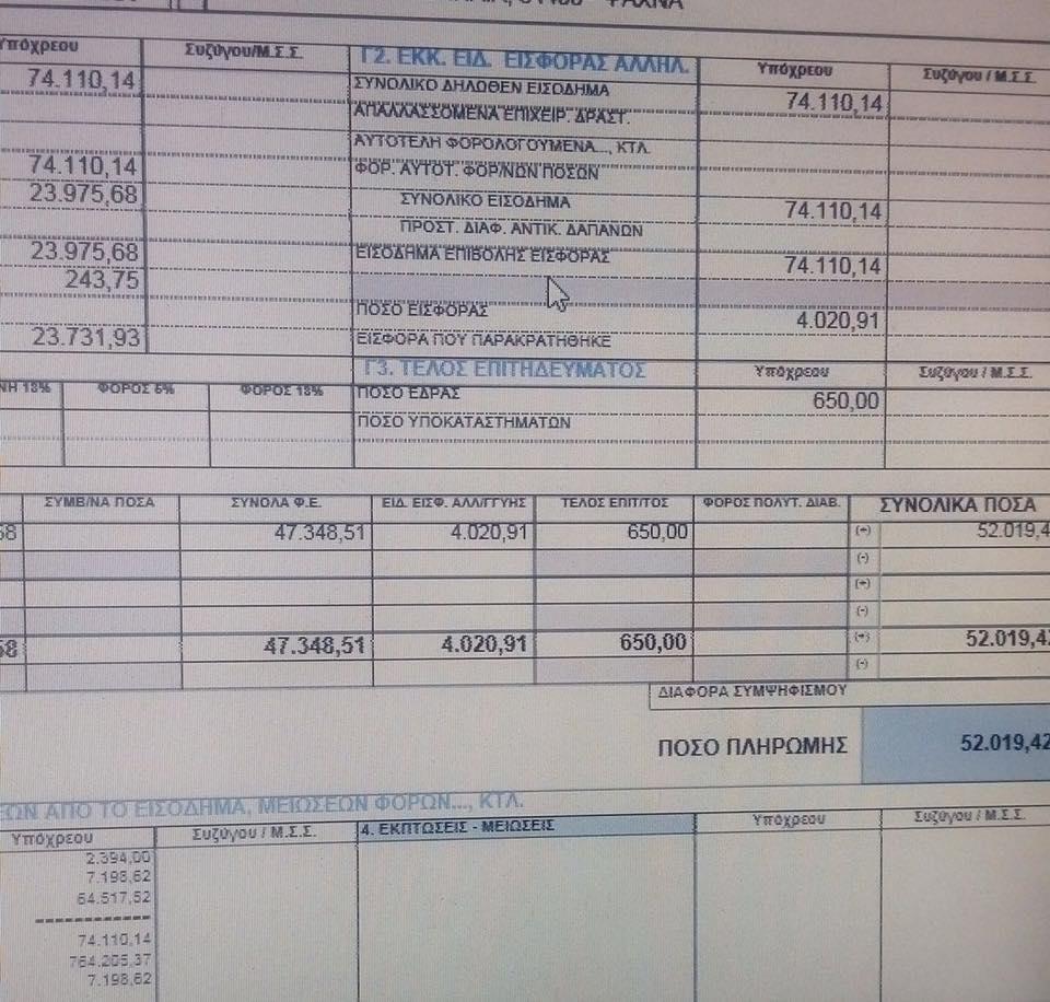 Αχ….. Ελλάδα σ΄ αγαπώ…. Ιδού το εκκαθαριστικό της εφορίας (επί ΣΥΡΙΖΑ) που έγινε Viral: Εισόδημα 74.100 και φόρος 52.000