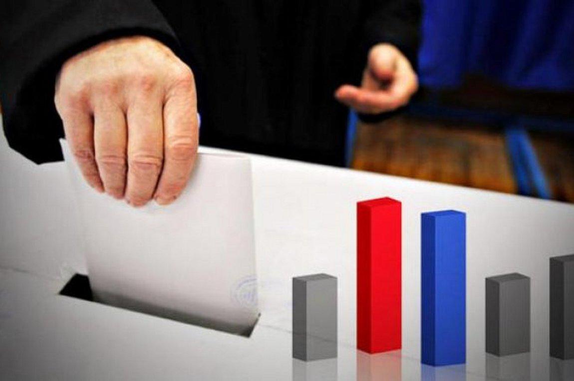 Μπροστά η ΝΔ σύμφωνα με δυο νέες δημοσκοπήσεις
