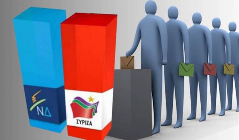 Δημοσκόπηση-Πλήρης ανατροπή σκηνικού στη Δυτική Ελλάδα: Ισχυρό προβάδισμα της ΝΔ – Μειώνονται οι αναποφάσιστοι (ΕΙΚΟΝΕΣ)