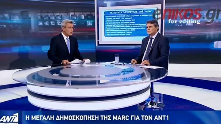Μεγάλη δημοσκόπηση της MARC για τον ΑΝΤ1: Δείτε τη διαφορά ΝΔ-ΣΥΡΙΖΑ – Ποια κόμματα μπαίνουν στη Βουλή – ΒΙΝΤΕΟ