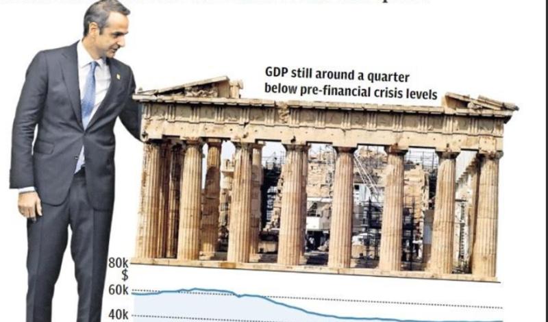 Daily Telegraph: Η οικονομική επανάσταση του Μητσοτάκη