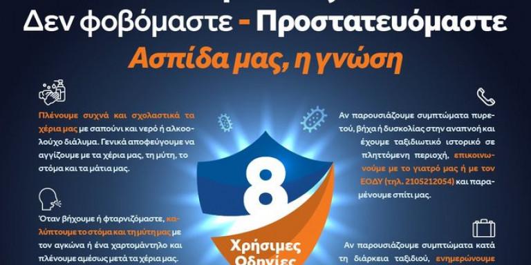 Κορωνοϊός: 8 νέες οδηγίες από τη Γενική Γραμματεία Πολιτικής Προστασίας