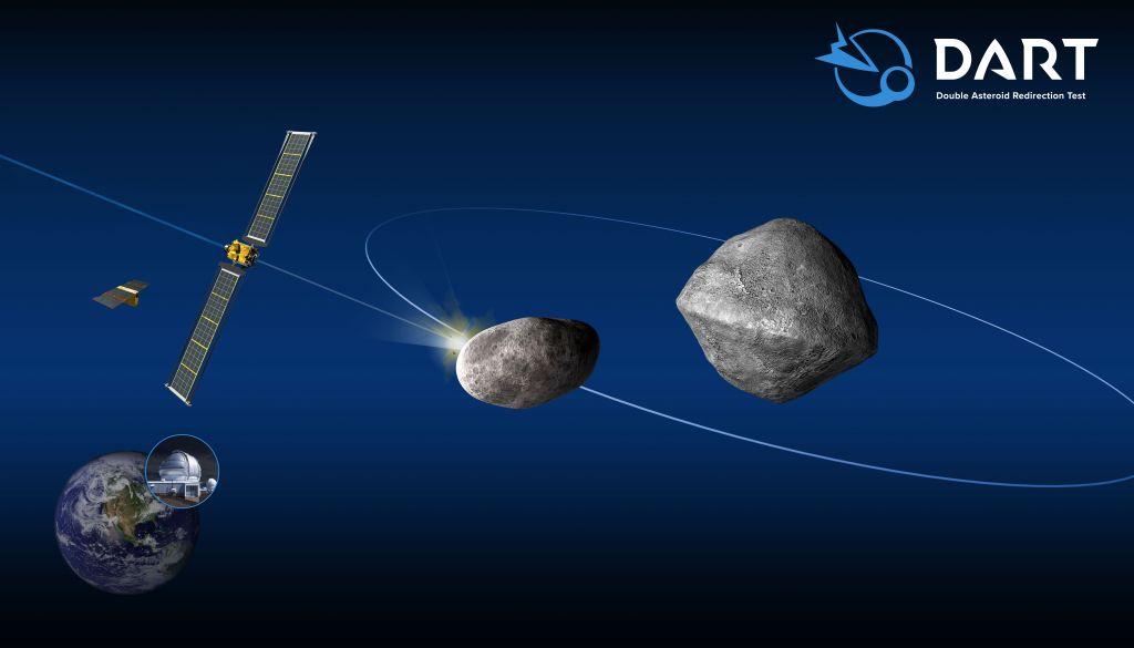 Δίμορφος : Ο μακρινός πλανήτης που ανακαλύφθηκε το 2003 έχει νονό το ΑΠΘ