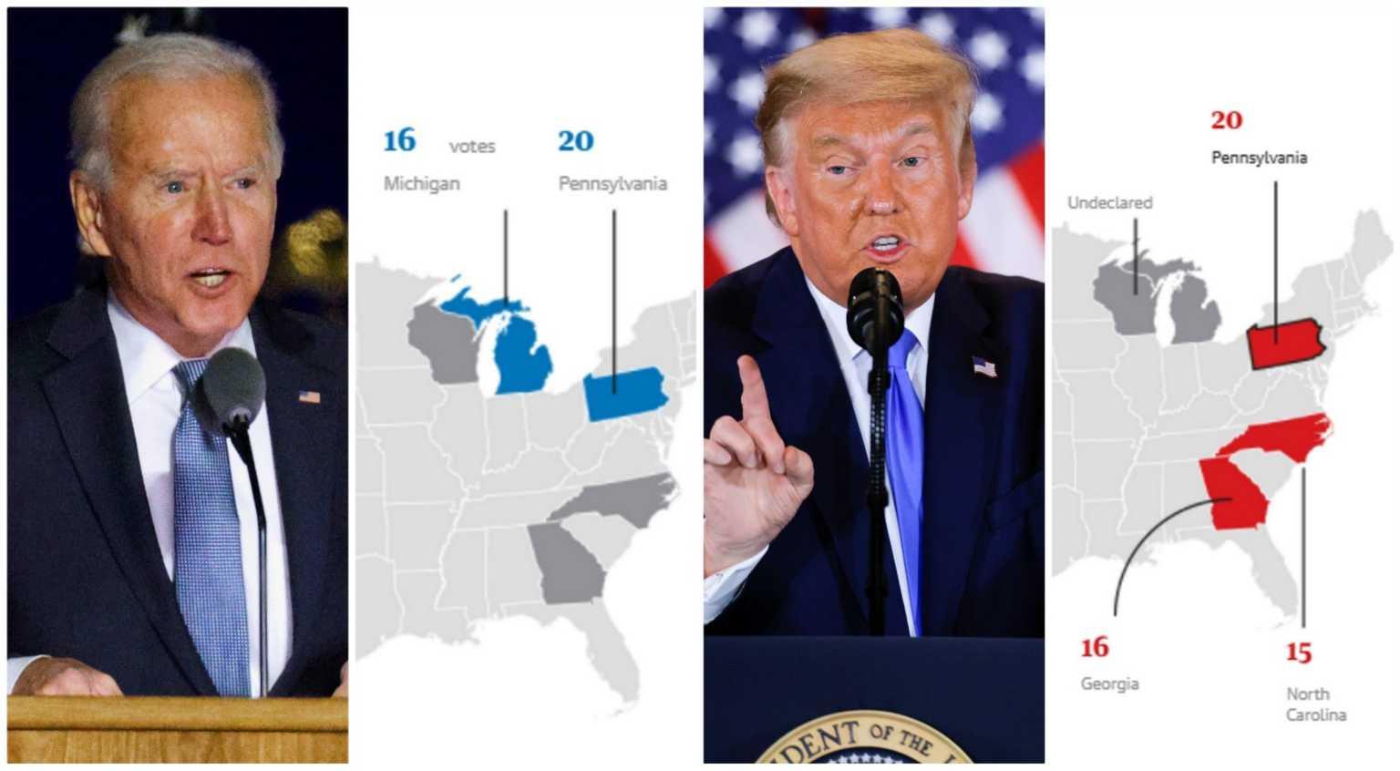 Εκλογές ΗΠΑ: Έτσι κερδίζουν Μπάιντεν και Τραμπ! Τα τέσσερα σενάρια
