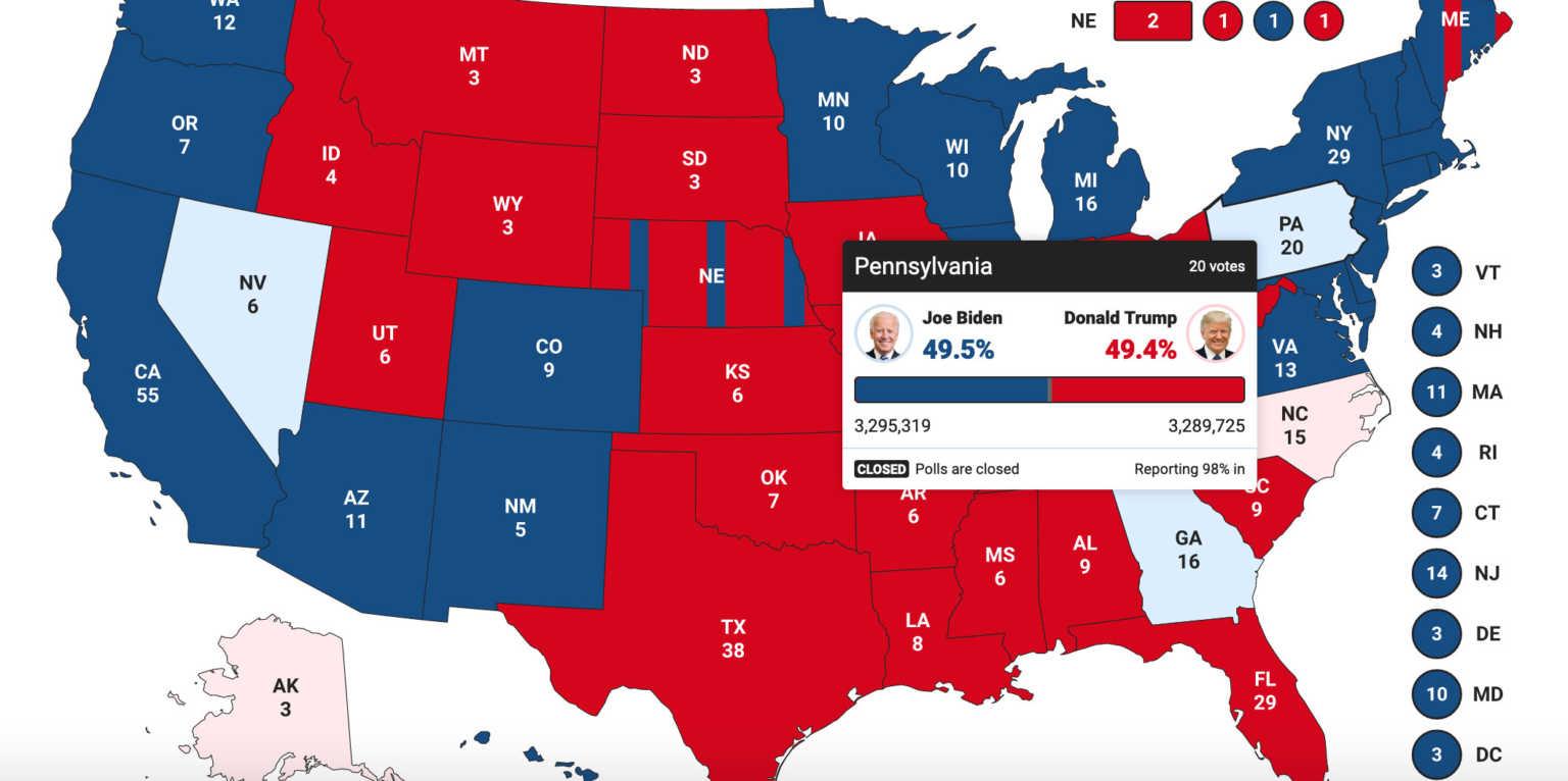 """Αμερικανικές εκλογές: """"Γυρνάει"""" και η Πενσιλβάνια υπέρ του Μπάιντεν!"""