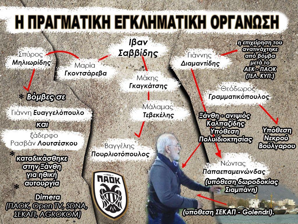 Μια πραγματική εγκληματική οργάνωση στο ελληνικό ποδόσφαιρο
